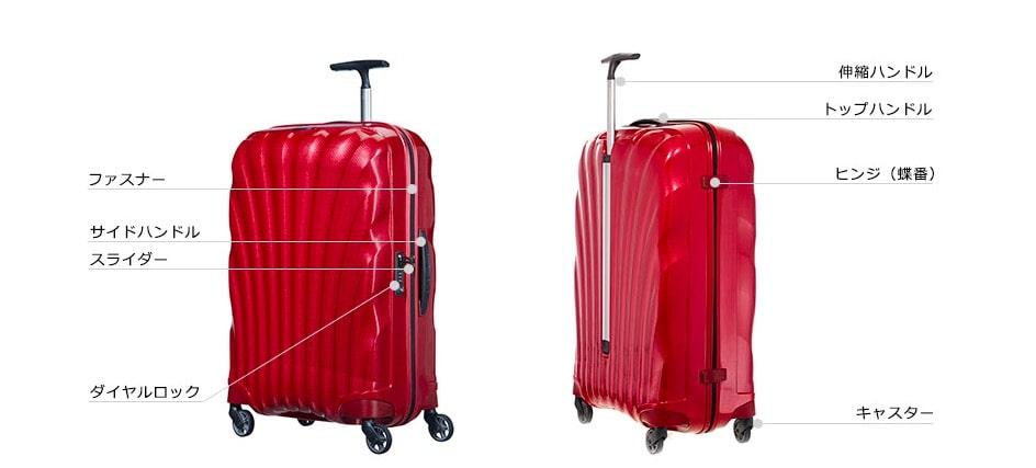 【画像】スーツケースパーツ名